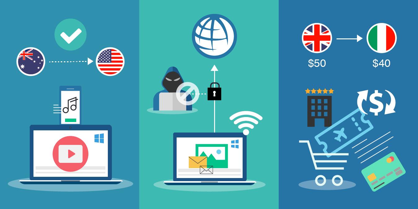 Bir VPN'ye minnetkar kalacağınız 3 gerçek yaşam halleri!