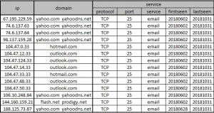 BCMUPnP_Hunter: 100,000-node botnet is abusing routers for spam