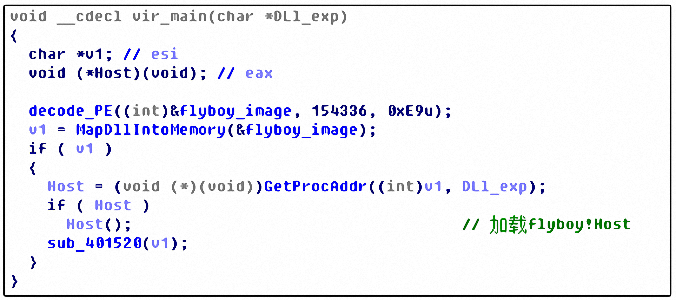 Server.exe decrypts in memory and loads the dynamic link library flyboy.dll