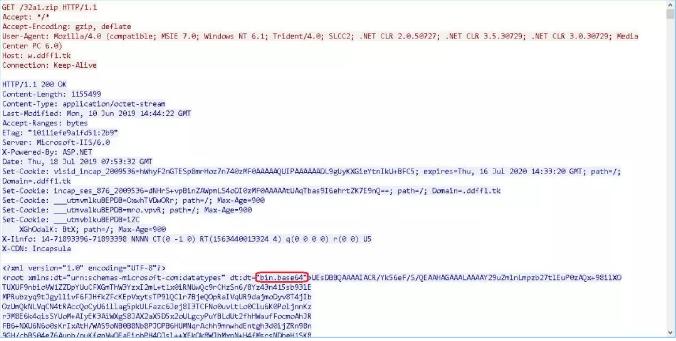 Спасоб избежать обнаружения программного обеспечения безопасности